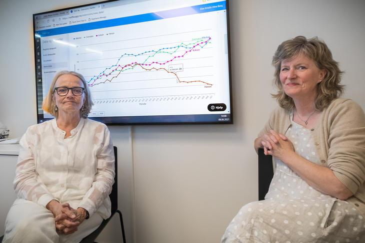 Spesialrådgiverne Else Kristin Utne Berg (tv) og Birthe Møgster har utarbeidet årets Før Var-rapport fra Bergen.